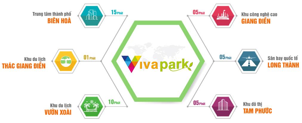 Viva Park Lừa Đảo